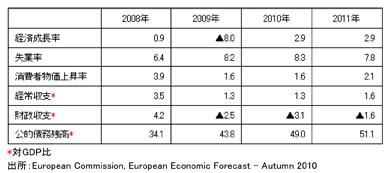 EU経済危機とフィンランド